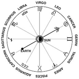 Astronomy's Avatar