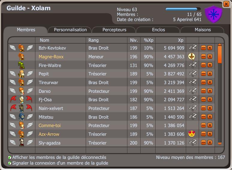 [TBT] L'interface de guilde il y a 5ans Janvier