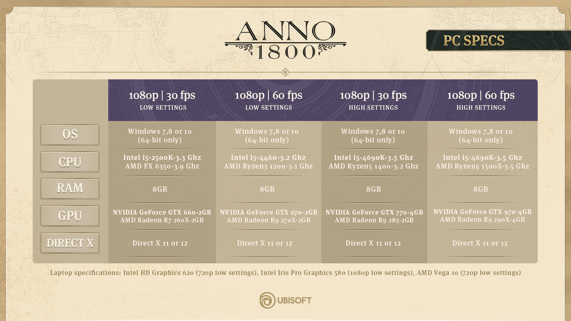 BBM3758_Anno1800_System_Requirements_v02-1.png