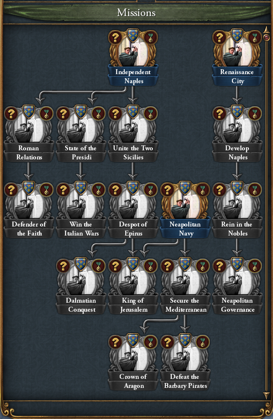 dd_naples_missions.png