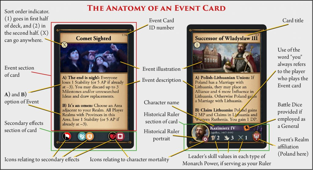 The_Anatomy_of_an_Event_Card-1024x555.jpg