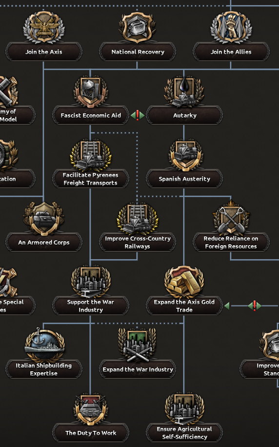 Dev_Diary_Falange_industrial_tree.png
