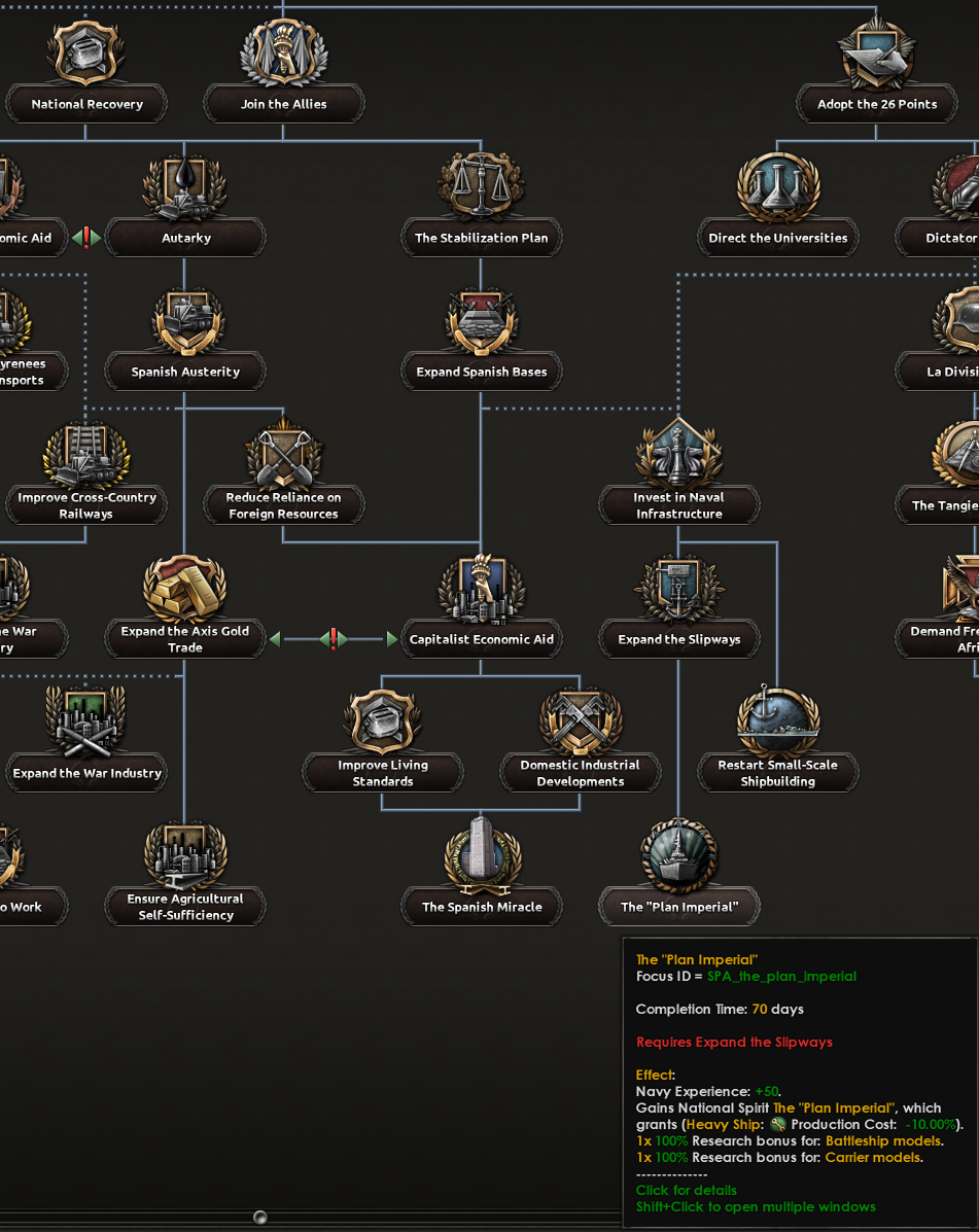 Dev_Diary_francoist_industry_branch.png