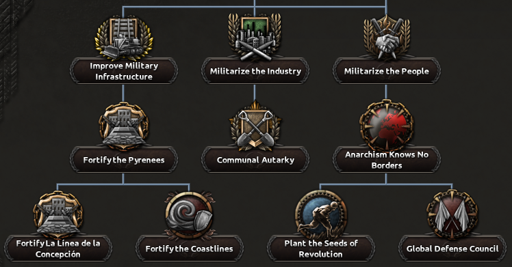 Dev_Diary_anarchist_finisher_branch.png