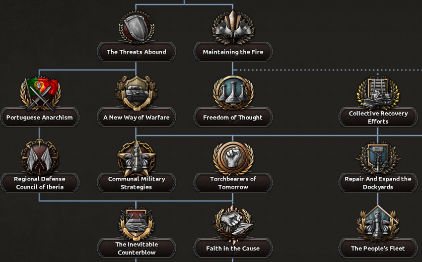 Dev_Diary_anarchist_middle_branch.png