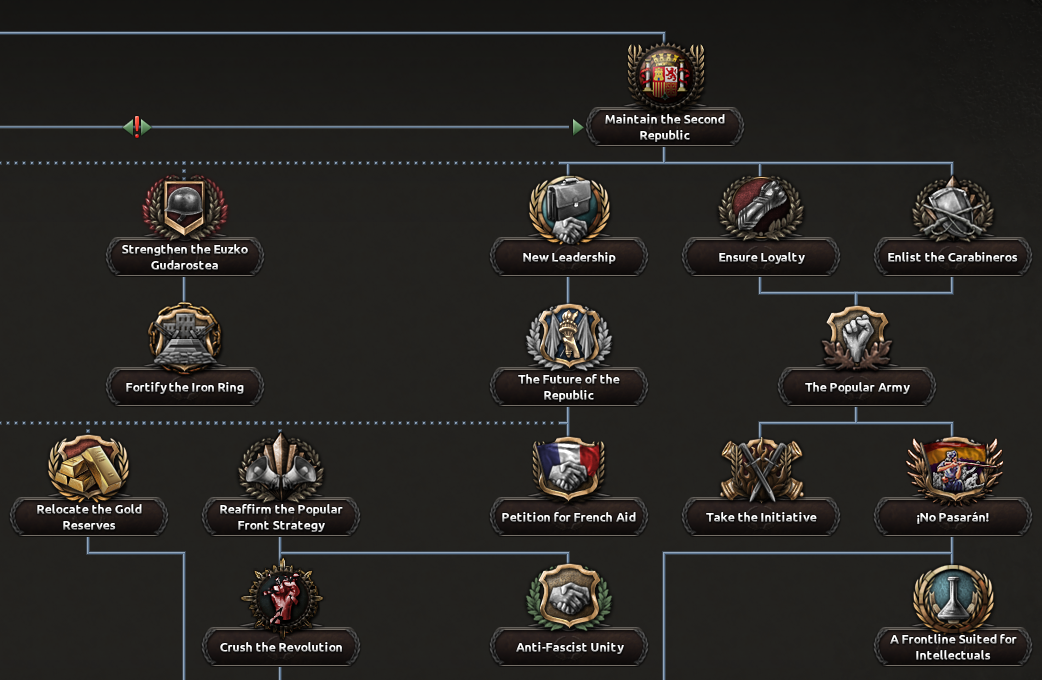 Dev_Diary_democratic_civil_war_branch.png