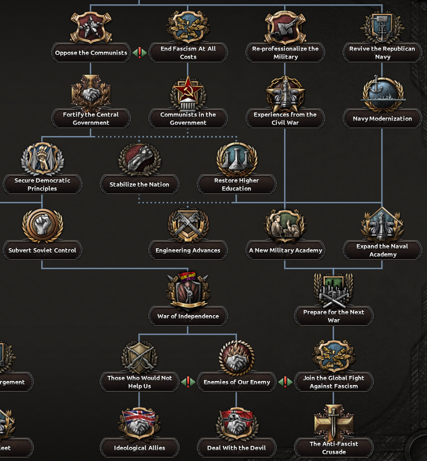 Dev_Diary_democratic_finisher_branch.png