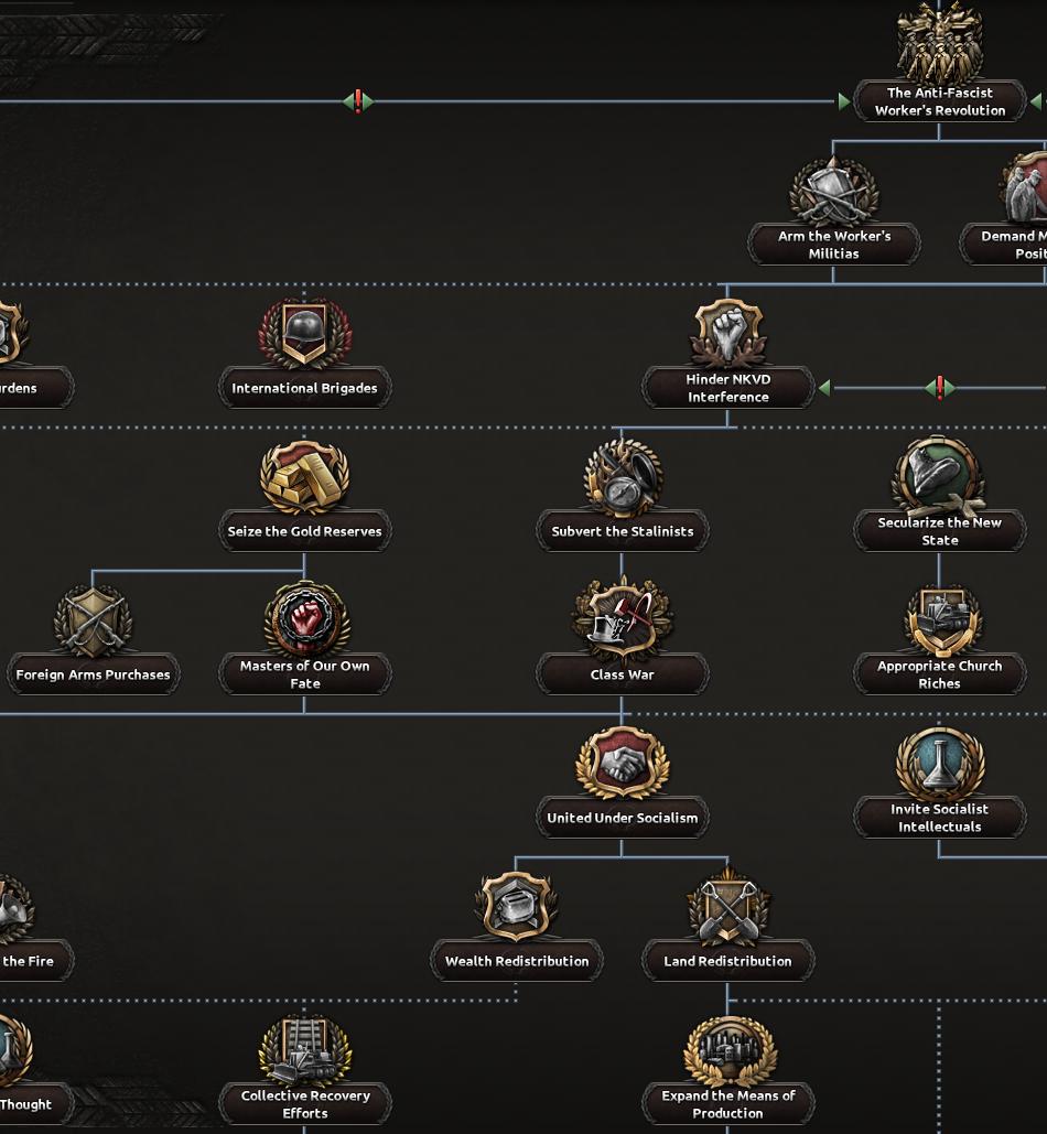 Dev_Diary_poum_civil_war_branch.png