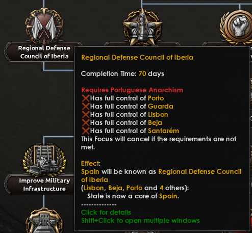 Dev_Diary_regional_defense_council_of_iberia.png