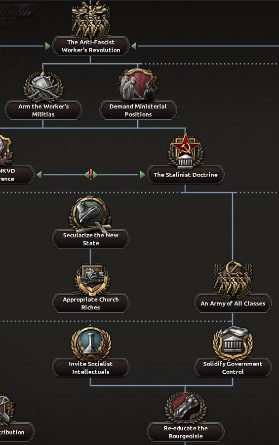 Dev_Diary_stalinist_civil_war_branch.png
