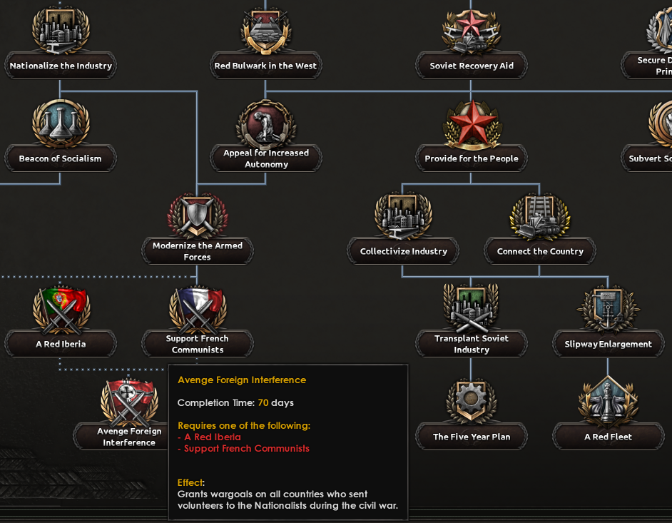 Dev_Diary_stalinist_finisher_branch.png