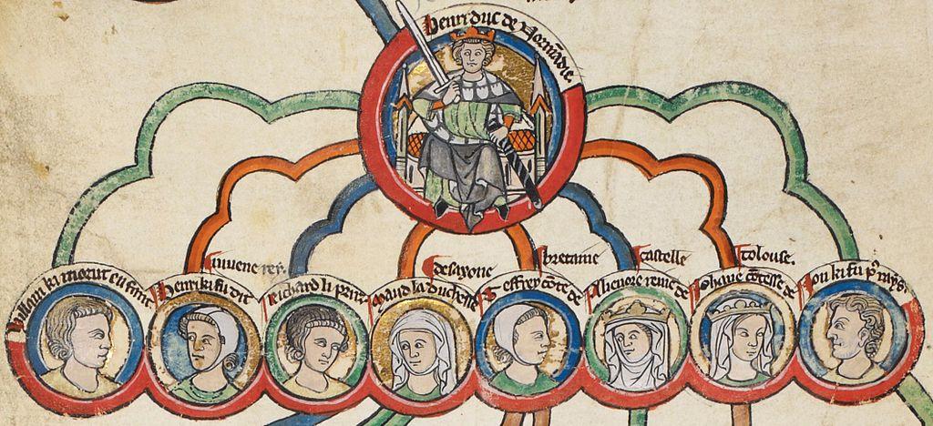 The_Children_of_Henry2_England.jpg