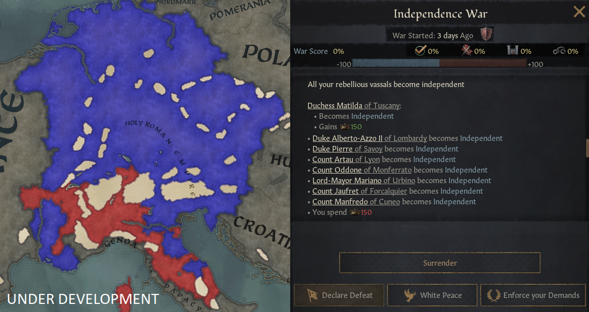 DD_WM_IndependenceWarTerms.png