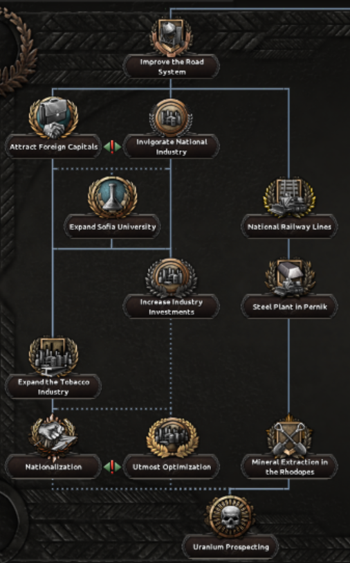 09_Industrial_Branch.png