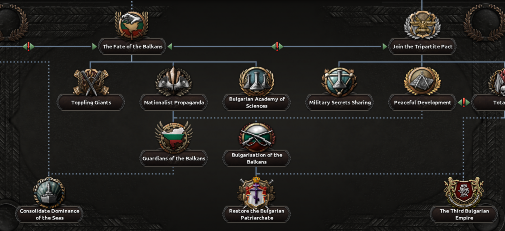 46_Fate_of_the_Balkans_Branch.png