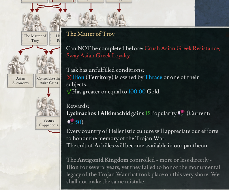 The_Matter_of_Troy.png