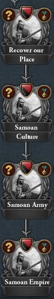 Samoan_Mission_Tree.png