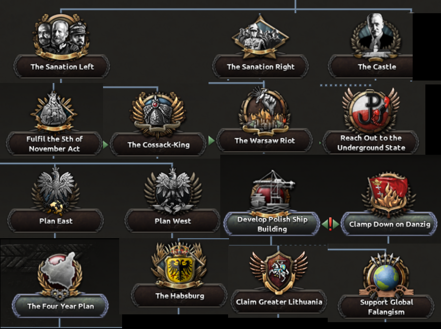 Poland_focus_icons.png