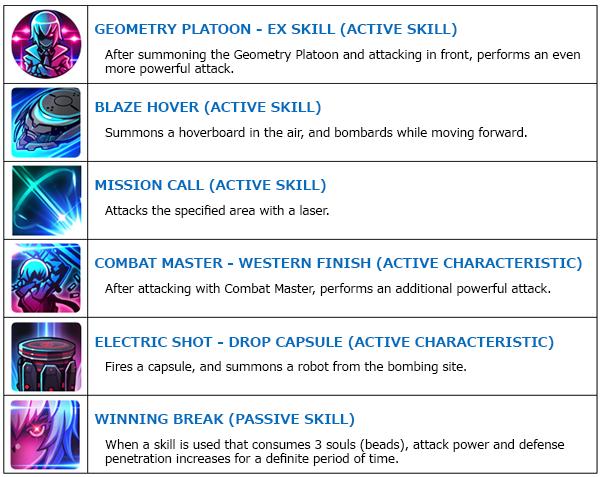 [Image: 1-1_New_Skills_-_edited.png]