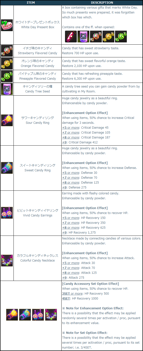 [Image: 4-1-4_Craft_various_items.png]