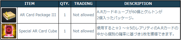 [Image: 3-2_Special_AR_Card_Package_Contents.png]
