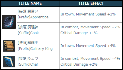 [Image: 4-1-2_Bistro_Event_Titles.png]