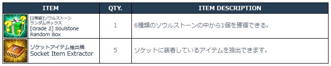 [Image: 4-1-2_Run_Through_Rewards.png]
