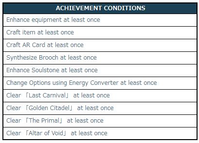 [Image: 5-3-1-1_Achievement_Conditions.png]