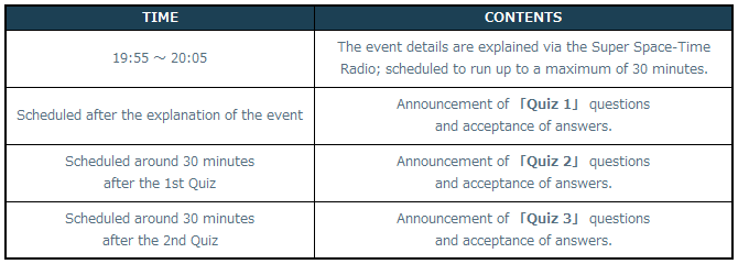 [Image: 3-2-2_Event_Schedule_Pt.2.png]