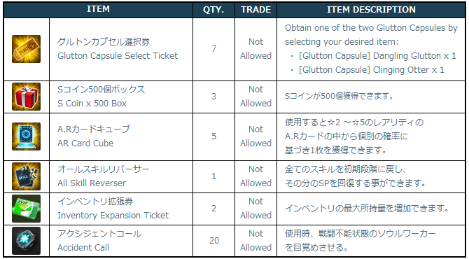 [Image: 4-2-2_Special_Count_Box_I_02_Contents.png]