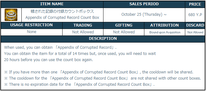 [Image: 2-1_Appendix_of_Corrupted_Record_Count_Box_Item.png]