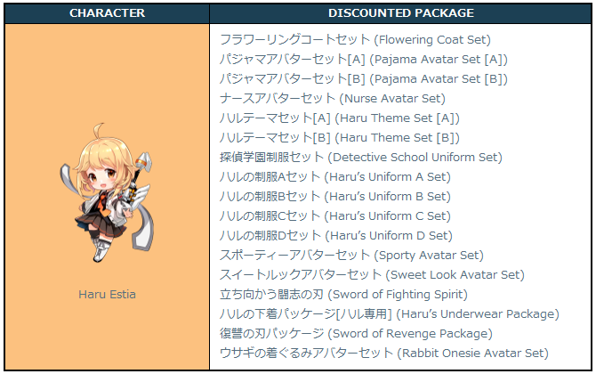 [Image: 2-2_Avatar_Packages_01_Haru.png]