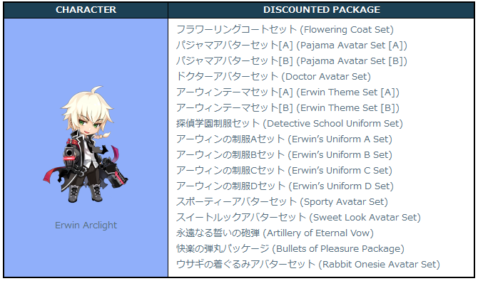[Image: 2-2_Avatar_Packages_02_Erwin.png]