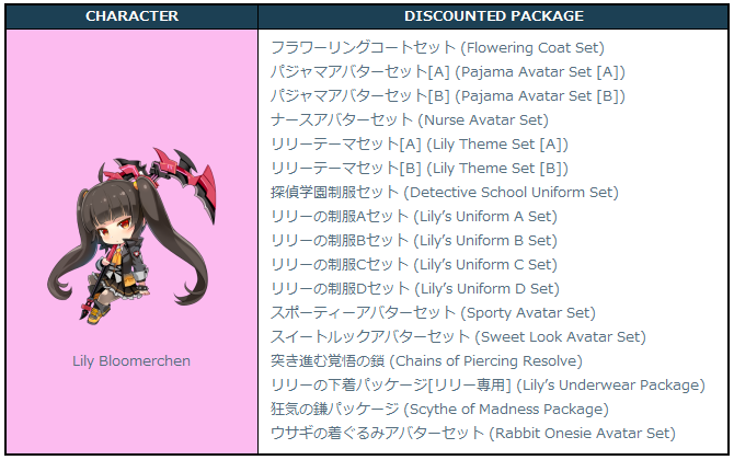[Image: 2-2_Avatar_Packages_03_Lily.png]