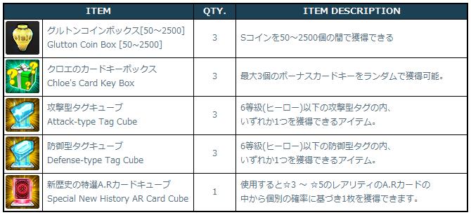 [Image: 03-02_Returning_Player_Rewards.png]