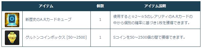 [Image: 2-2_Rewards_List_Solo_Clear.png]