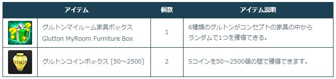 [Image: 2-3_Rewards_List_SS_Rank.png]