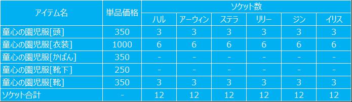 [Image: 3-1_Childlike_Kindergarten_Clothes_List.png]
