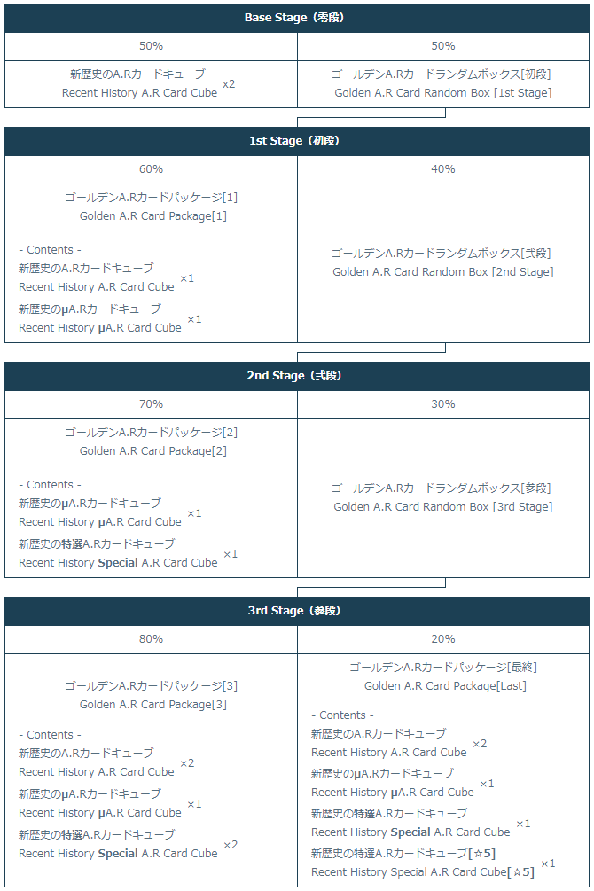 [Image: 3-1-2_Probability_Table.png]