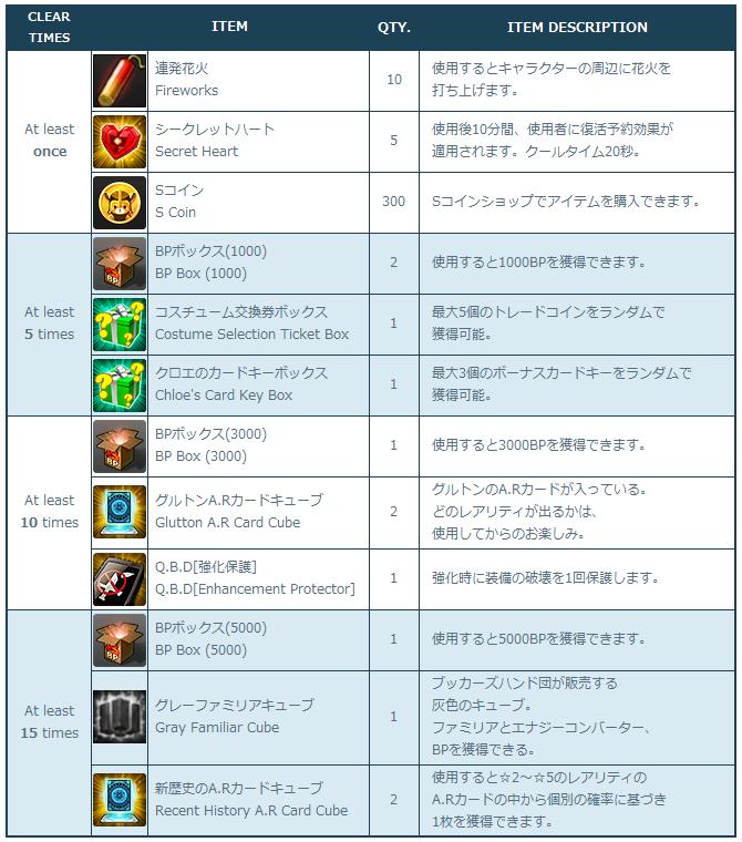 [Image: 3-1-1_Clear_Rewards_v2.png]