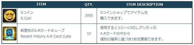 [Image: 4-2_Rewards.png]