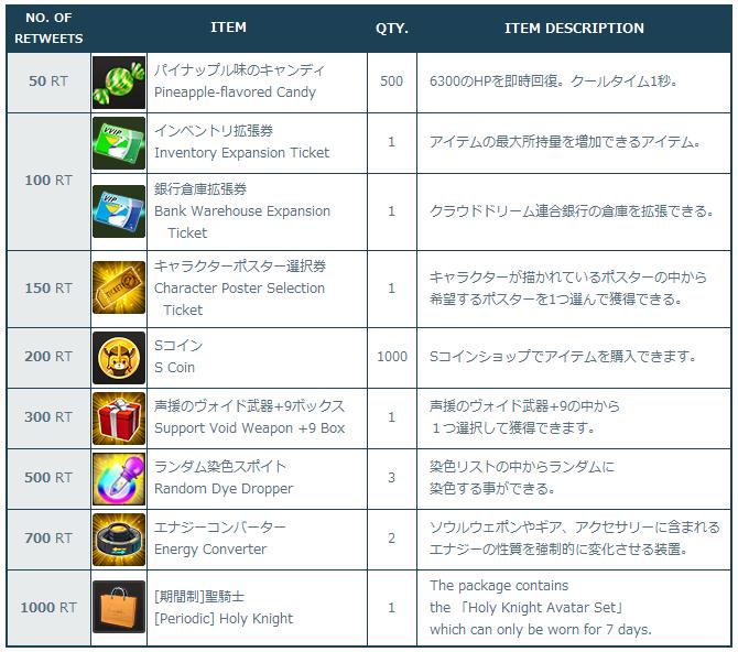 [Image: 4-2-1_Retweet_Rewards.png]
