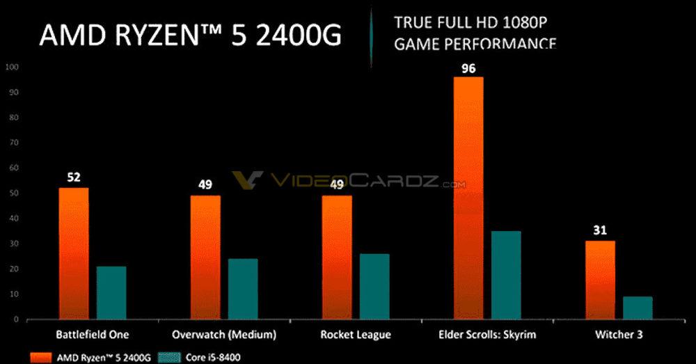 AMD-Ryzen-5-2400G-1000x523.png