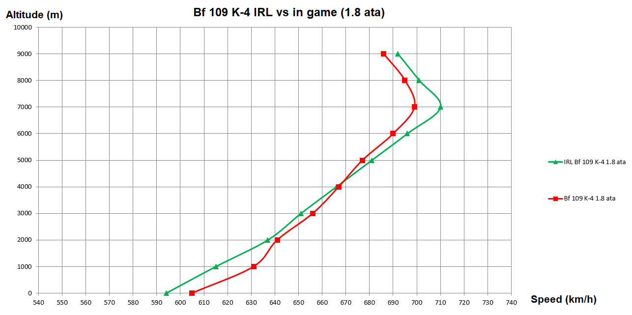 K-4_in_game_vs_irl_1.8_ata.png
