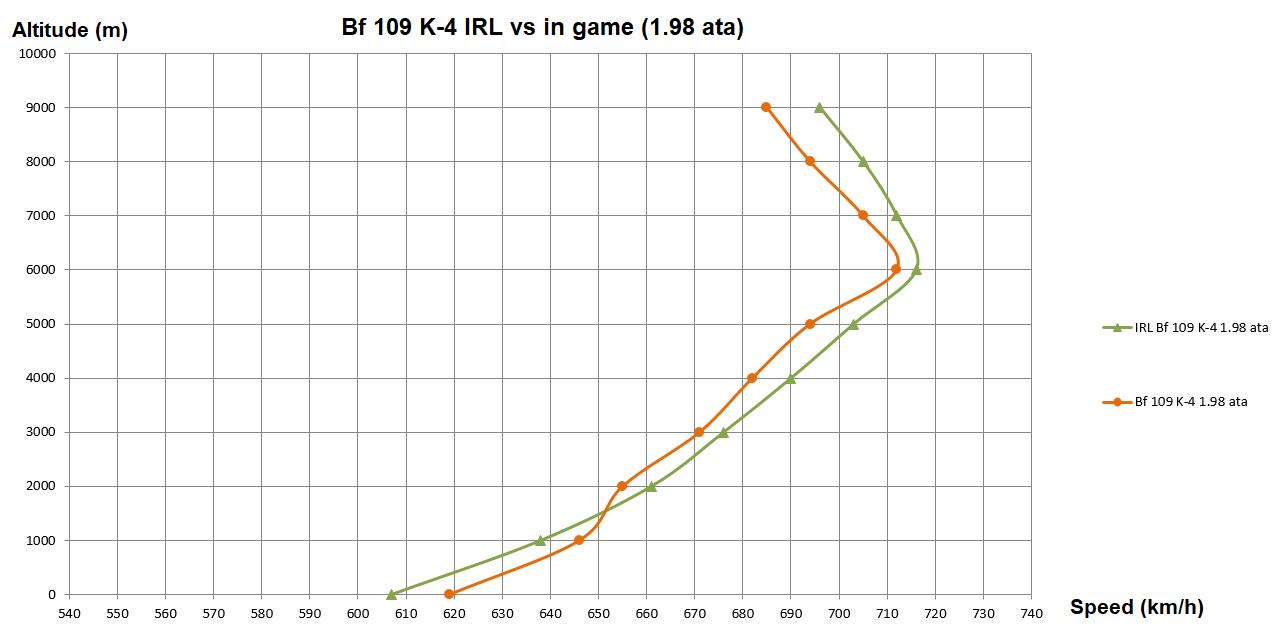 K-4_in_game_vs_irl_1.98_ata.png