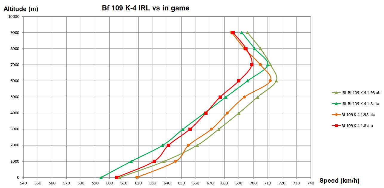 K-4_in_game_vs_irl_both.png