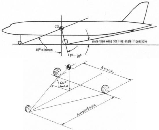 planelandinggearposition.jpg