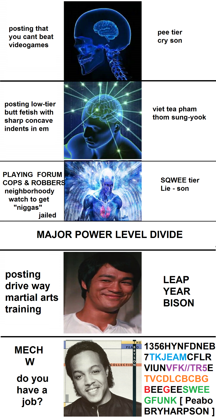 expanding_brain_FORUM_peabo_bison_3.png