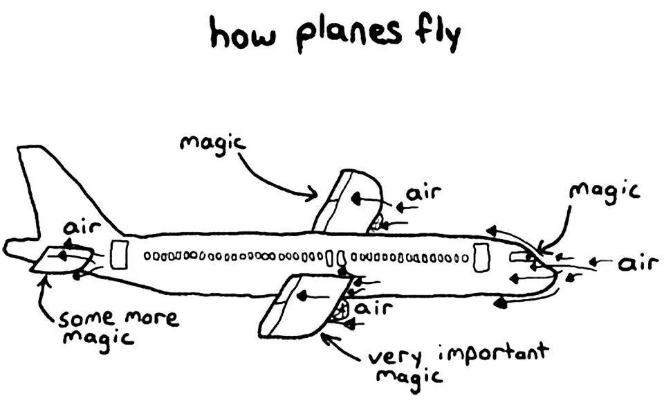 cdn.discordapp.com/attachments/237868438976987136/432966092692914176/how_planes_fly.jpg
