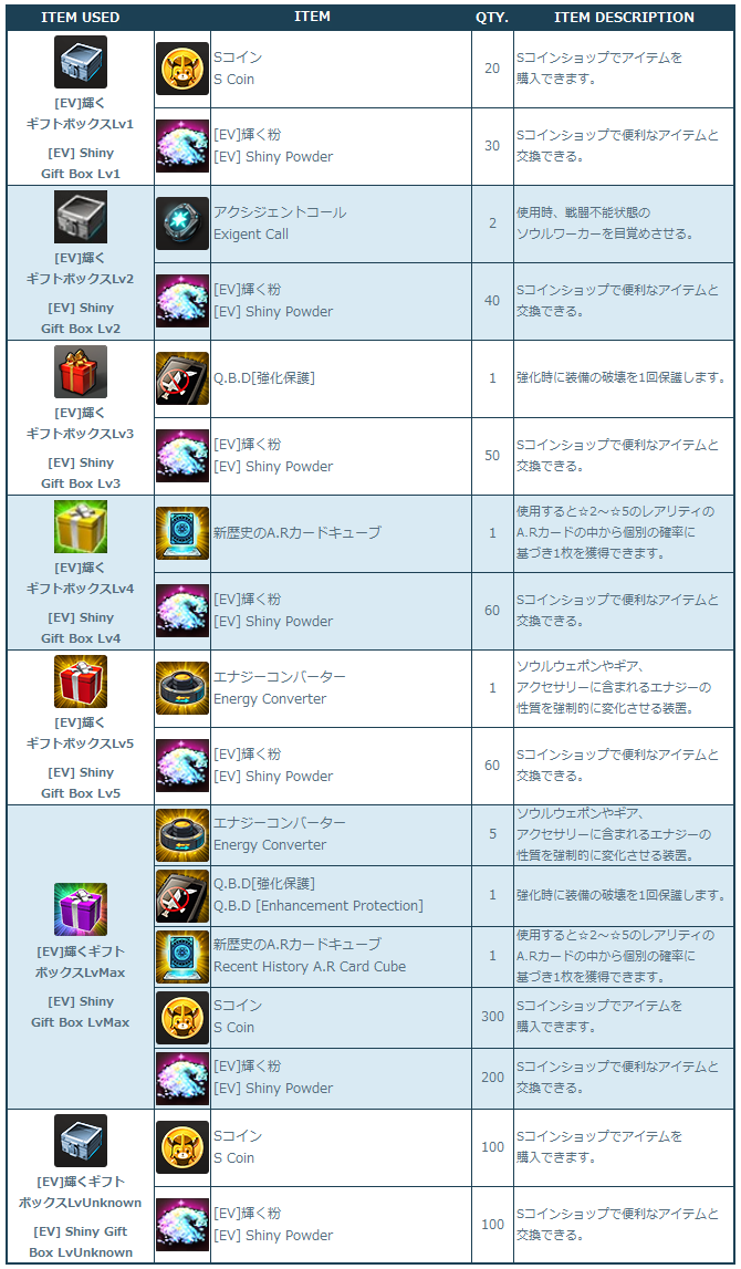 [Image: 4-1-3_Shiny_Gift_Box_Contents_New.png]